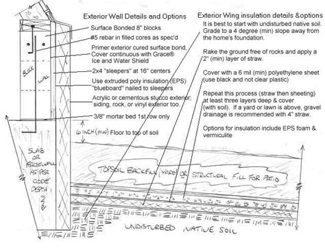 Berm Home Plans by Frost Protected Shallow Foundation Htm Wing Insulation Details