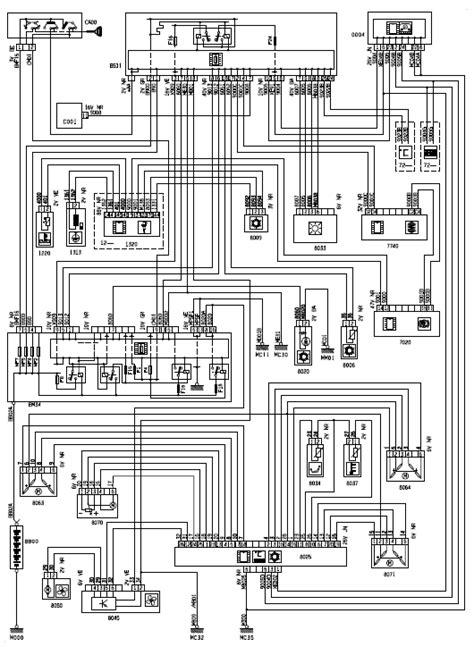 antivol electronique citroen c5 revue technique automobile citro 235 n c5 schema electrique