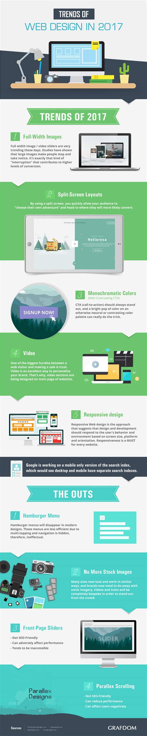 new web design trends 2017 2017 website design trends infographic