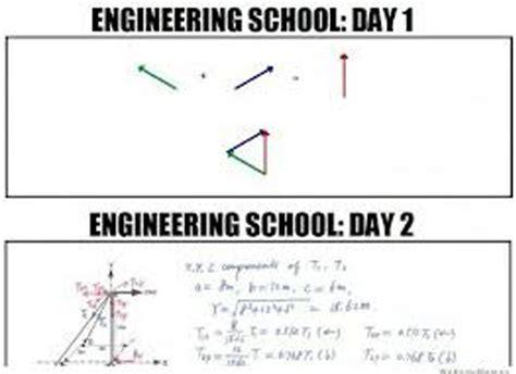 Engineering School Meme - top 10 jokes only engineers will understand engineers corner