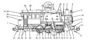 sel engine schematics free engine image for user manual