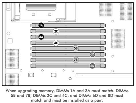 hp ram configurator proliant dl380 g5 memory global one technology