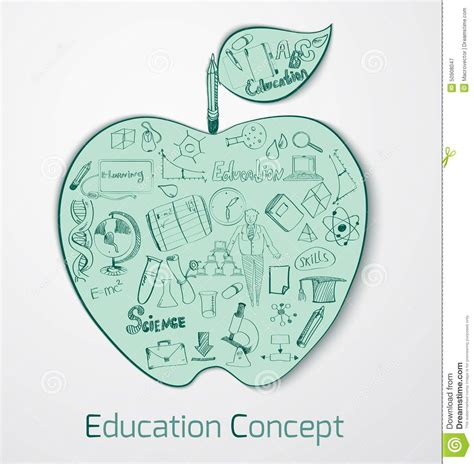 doodle how to make knowledge education doodle concept stock vector image 50908047