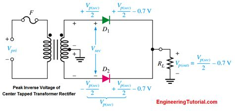 diode bridge tutorial diode bridge peak inverse voltage 28 images electronics fundamentals ppt power transmission