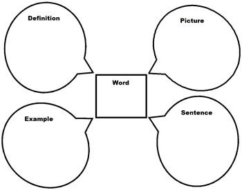 Vocabulary Word Web By Ms Brauns Store Teachers Pay Teachers Word Web Template