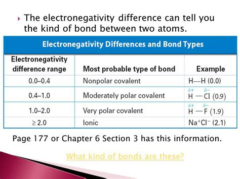 difference between chapter and section chapter 8 covalent bonding ppt video online download