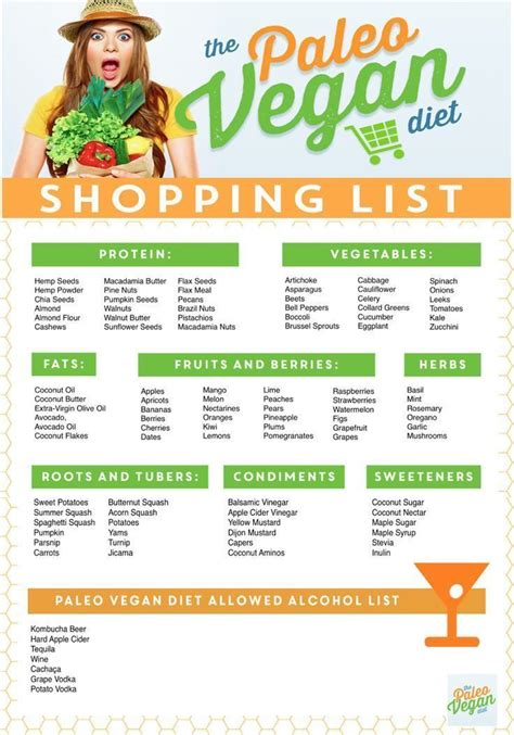 vegan grocery list vegan grocery 1000 ideas about vegan shopping lists on