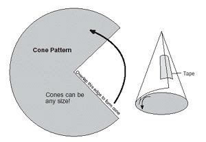 template to make a cone diy 1 coffee filter trees i nap time