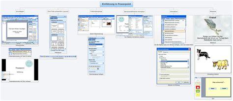 powerpoint layout zuweisen einf 252 hrung in powerpoint majortomo xmind the most