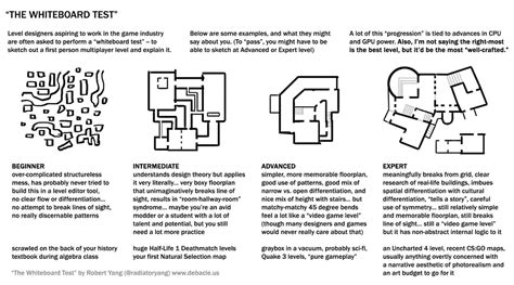 game design level progression robert yang on twitter quot when i lecture on level design i