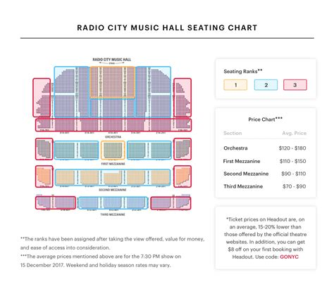 radio city floor plan radio city music hall seating chart christmas