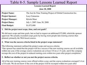 Sample Lessons Learned Report Chapter 8 Closing Projects Ppt Download