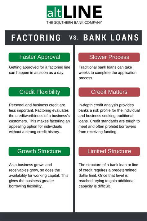 factoring bank invoice factoring vs bank loans altline the southern