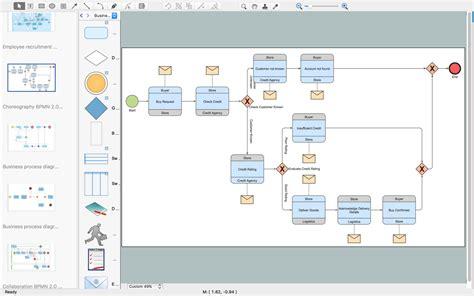 open source process mapping bpmn diagram software ideasdeportivascanarias