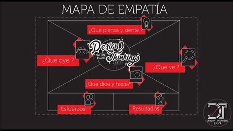 """Como hacer un """"Mapa de empatía"""" Tutorial 8 - YouTube"""