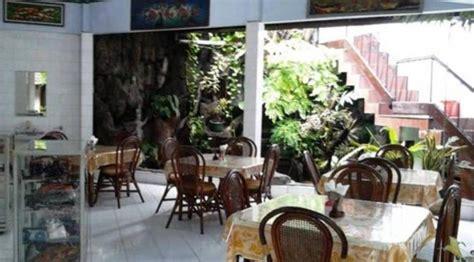 Kipas Angin Kecil Dibawah 100 Ribu backpacker pas pasan nih 10 hotel di yogya di bawah rp