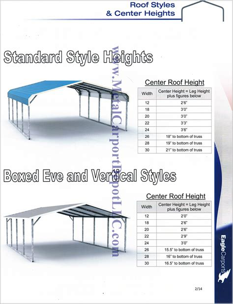 Metal Carport Sizes Answers To Faq About Metal Carports Metal Buildings