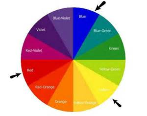 Wheel color schemes adobe kuler on furniture design ideas with hd
