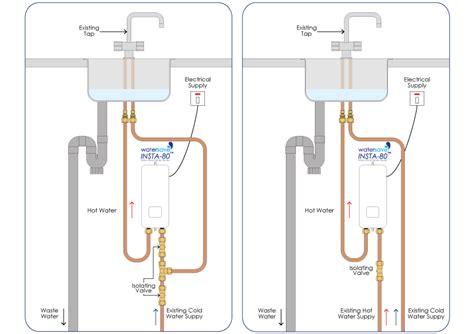 insta sink water heater insta 80 water heater sensor tap combi watersave