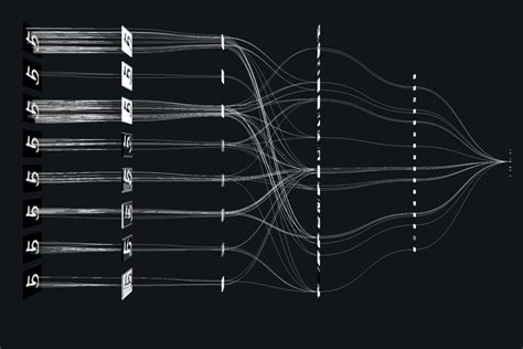 Convolutional Neural Networks from the ground up – Towards ... C- Programming Wallpaper