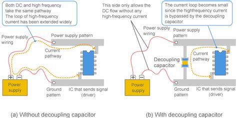 filter capacitor vs decoupling capacitor mechanism of causing electromagnetic noise murata manufacturing co ltd