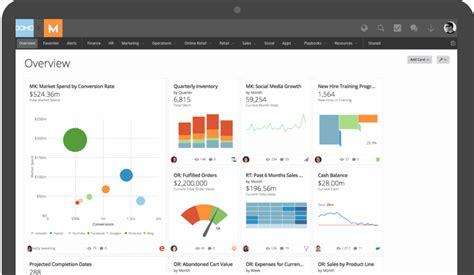 business management platform domo
