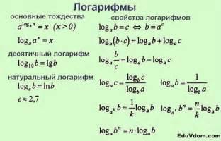 тренировочные тесты по егэ математика 2015