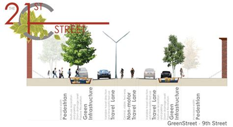 road design guidelines uk designing nyc streets for the 21st century streetsblog