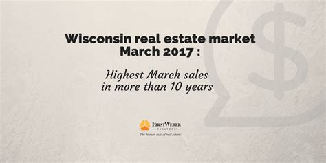 top 10 real estate markets 2017 wisconsin real estate market march 2017 highest march