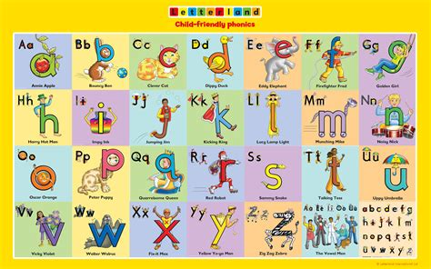 Letter Phonics letterland alphabet coloring pages