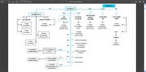 le korian ses filiales ses ehpad ssr et autres