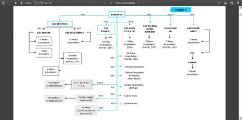 groupe korian si鑒e social le groupe korian ses filiales ses ehpad ssr et autres