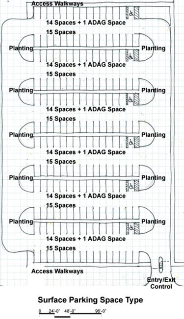 Lighting Standards For Car Parks Parking Surface Wbdg Whole Building Design Guide