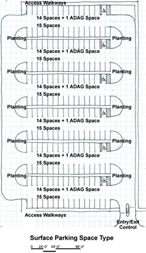 parking lot lighting requirements parking surface wbdg whole building design guide