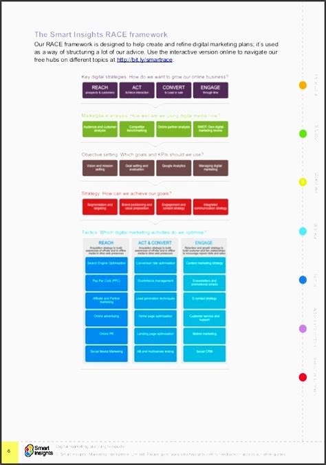 4 Editable Advertising Plan Sletemplatess Sletemplatess Digital Marketer Ad Template