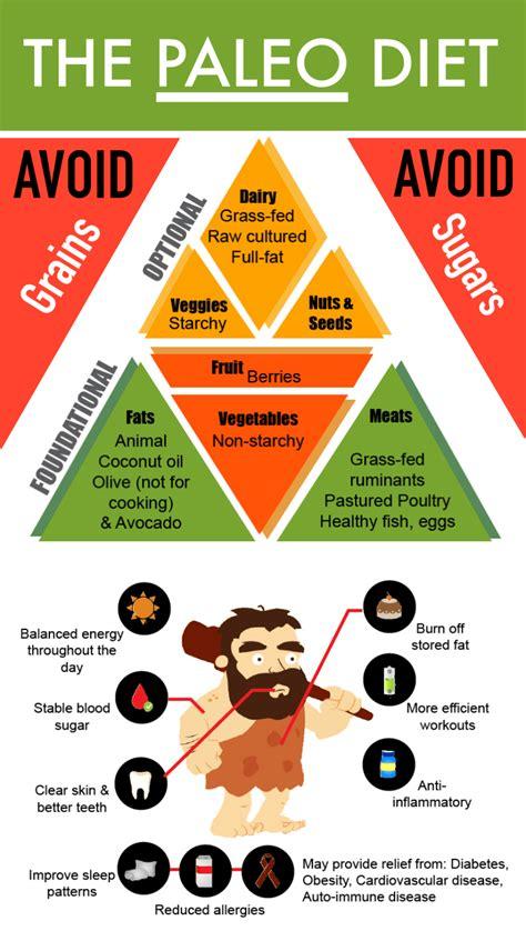 the origin of paleo diet plan how to do easy