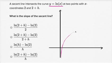 slope of secant line secant line with arbitrary difference derivatives