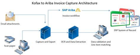 invoice capture to ariba network ariba software all