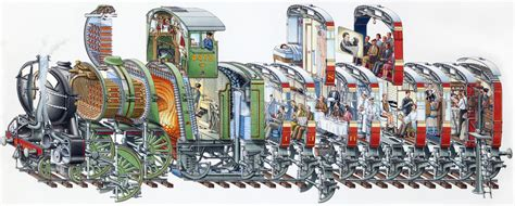 train section stephen biesty illustrator cross sections steam train