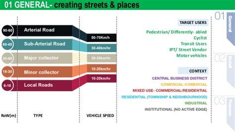 layout guidelines ethernet bhubaneswar street design guidelines