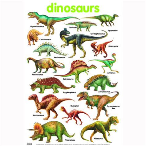 Poster A3 The Dinosaurs Ver 3 january 2008 everything dinosaur part 3