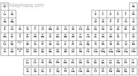 Simple Html Table Simple Periodic Table Holidaymapq