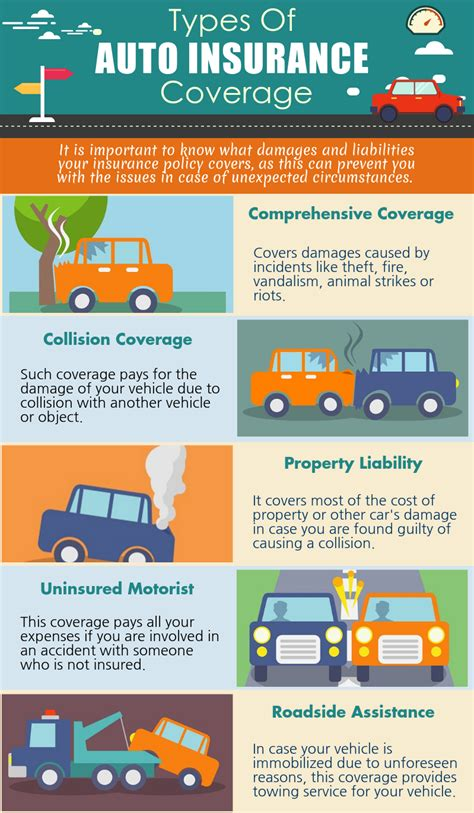 Car Insurance Cover Types Uk by Killeen Motorcycle Insurance All Posts Tagged Insurance