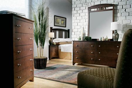furniture rental and leasing renting furniture for your