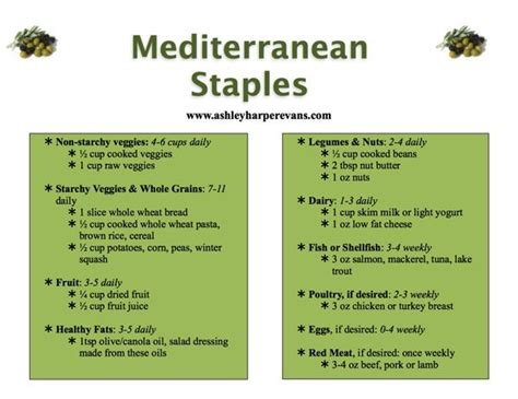 17 food list mediterranean diet about mediterranean diet rebuilding the food pyramid la
