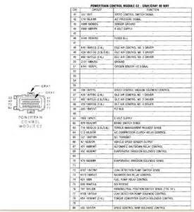 2001 2001 grand caravan sport 3 3fi crank module sensors