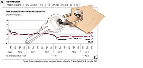 valor subsidio familiar 2016 colombia valor subsidio familiar compensar 2016