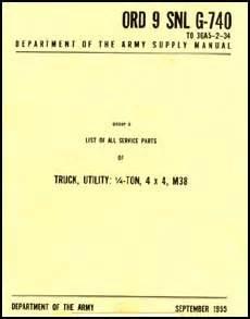 supplement no 1 to part 740 publications