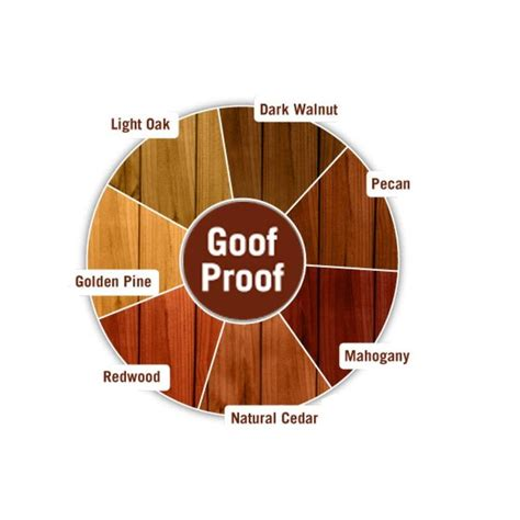 cedar stain colors ready seal 5 gal cedar exterior wood stain and