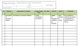 Project Follow Up Template Excel by Plan Scope Templates Project Management Templates Pm